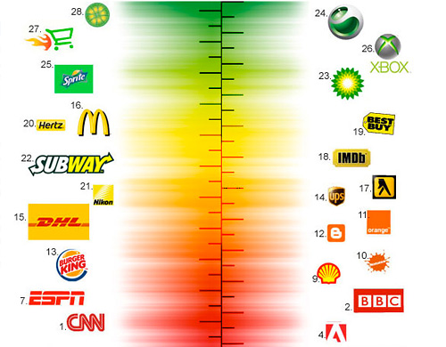 logo color spectrum